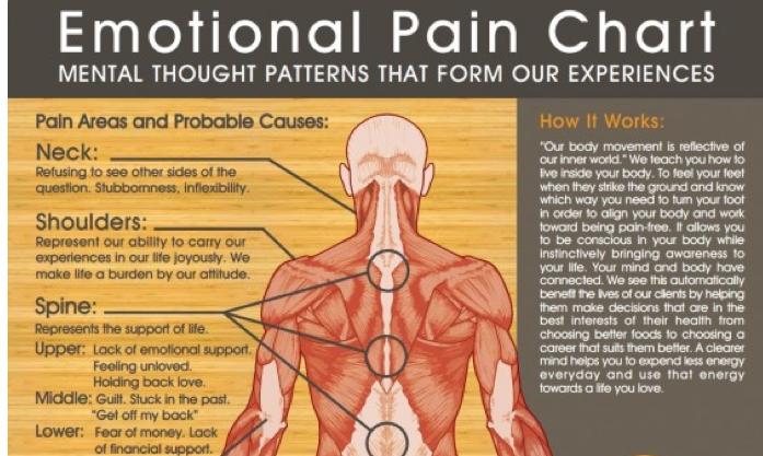 Apologise, bodily feelings pain pleasure study have hit