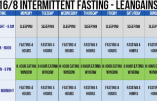 Intermittent fasting is the best way  to lose weight and prevent diseases. (This is what you need to do)